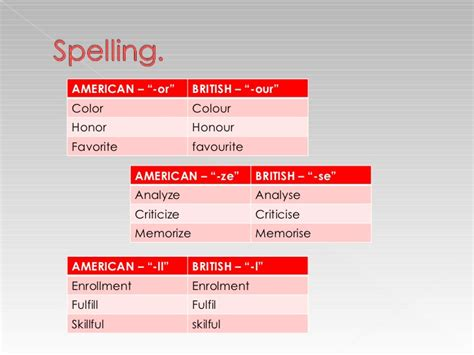 what is the difference between color and colour differences between and american
