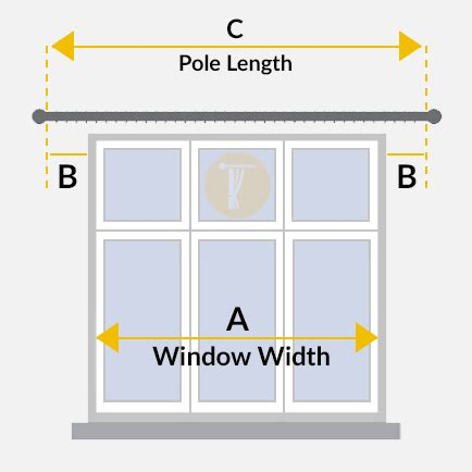 are curtains measured width by length faqs curtain pole store curtain poles online