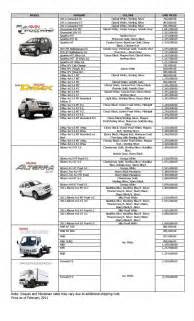 Isuzu Cars Price List Brand New Cars For Sale Isuzu Pricelist