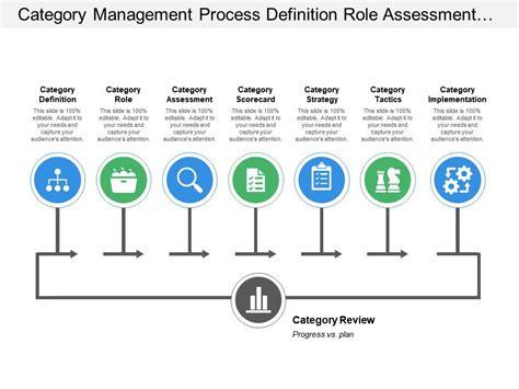 category management process definition role assessment