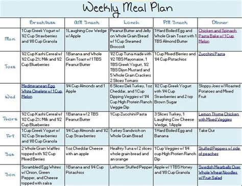 printable diet plan for diabetics 2000 calorie diet plan for weight loss sickpostsv8 over