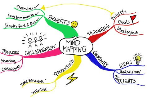 in mind the student s guide to mind mapping focus