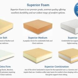 types of upholstery foam foam and cushion supplier furniture reupholstery 4050