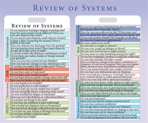 14 Point Review Of Systems Template