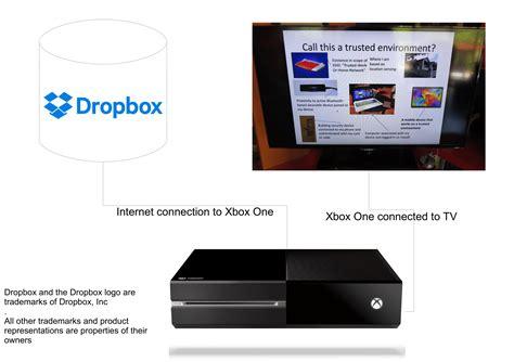 dropbox xbox dropbox media pool search results homenetworking01 info