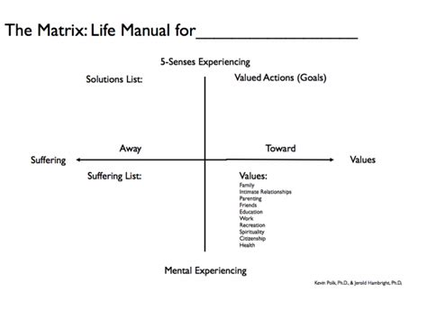 biography in context login the matrix life manual association for contextual
