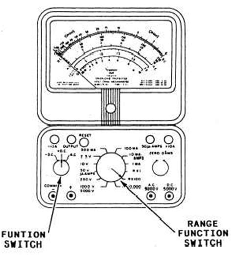 Multimeter Troubleshooting Skills