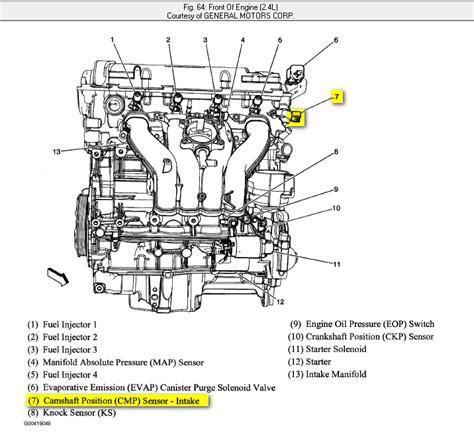 Camshaft Position Sensor Chevy Malibu Forum Chevrolet Review Ebooks