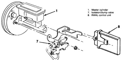 repair anti lock braking 1996 chevrolet sportvan g30 instrument cluster repair guides anti lock brake systems isolation dump valve autozone com