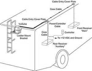 satellite dish setup diagram satellite circuit and schematic wiring diagrams for you stored