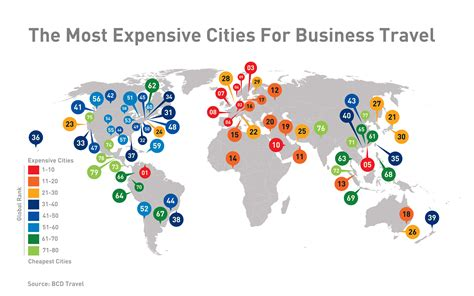 most expensive cities in the world for a haircut revealed most expensive cities for business travel revealed talk