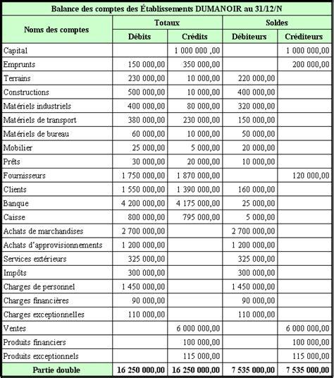 Grand Cabinet Comptable by Le Traitement Des Donnees Comptables