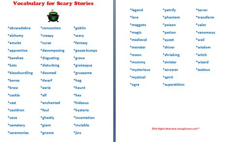 horror words list synonyms for related keywords synonyms for