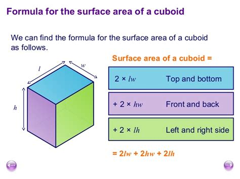 total area java program to total surface area of cuboid programs