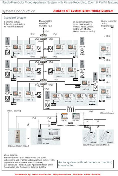 aiphone le a wiring diagram 27 wiring diagram images