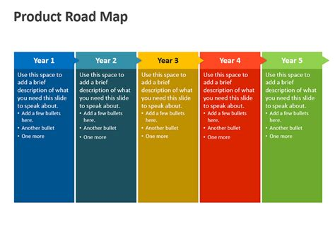 product road maps product roadmap editable powerpoint template