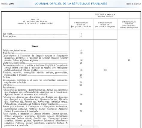 147099769x certificat de capacite non domestique l 201 gislation certificat de capacit 233 elevage des