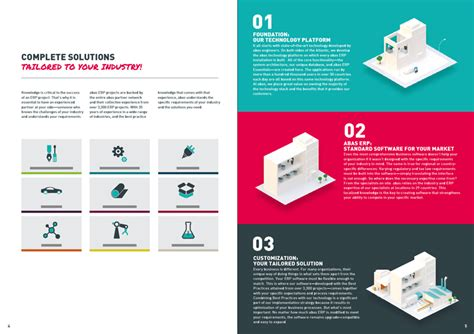 product brochure the abas erp product brochure abas