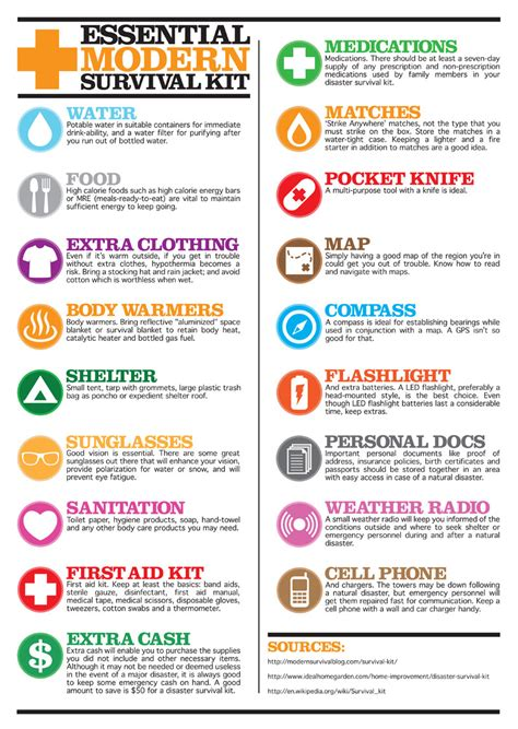 List Of Emergency Information You Should About Aging Parents by Items That Should Be In Your Bug Out Bag Survival