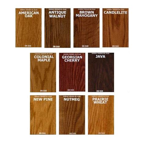 gel stain  wood  woodworking