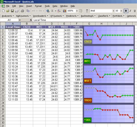 Quote Tracking Spreadsheet by It S P For Progress Not R For Recovery By Stuart