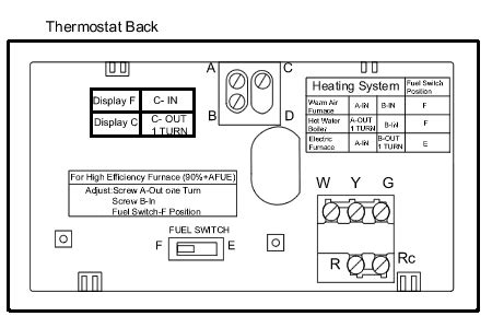 honeywell thermostat ct87n wiring diagram honeywell rth