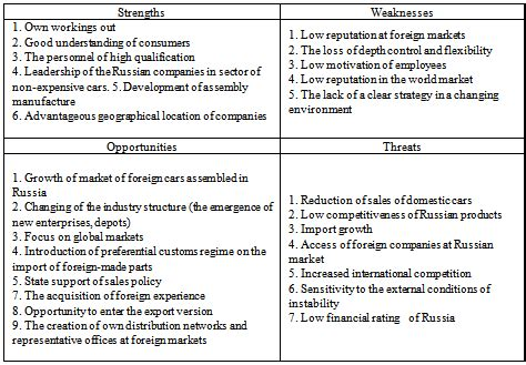 Weaknesses Of Toyota Swot Analysis Of Ford Motor Company Sludgeport240 Web