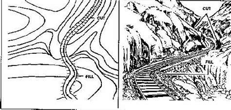 3 supplementary terrain features image gallery land navigation terrain features