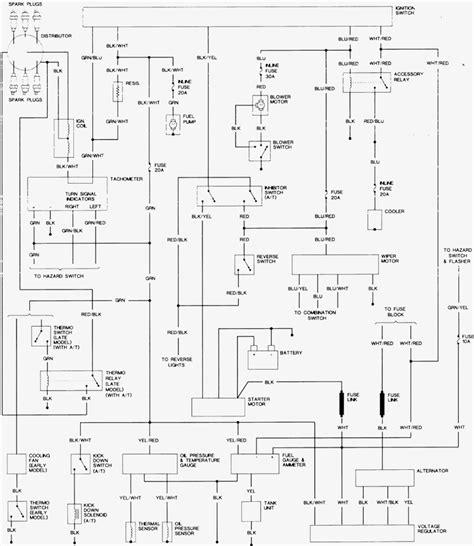 residential electrical wiring basics www pixshark