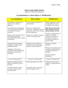 receipt of special education accommodations template data sheet template to track progress toward iep goals