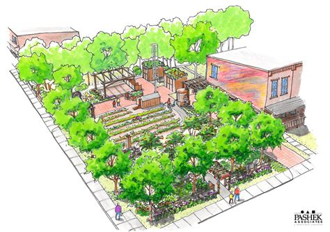 sensational small community garden layout on garden permaculture community revitalization and sustainable