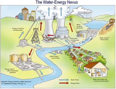 Solar Cross Light - the energy water nexus cleantechnica