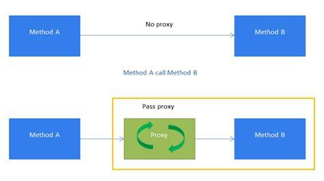 proxy design pattern in java video nascent proxy design pattern java