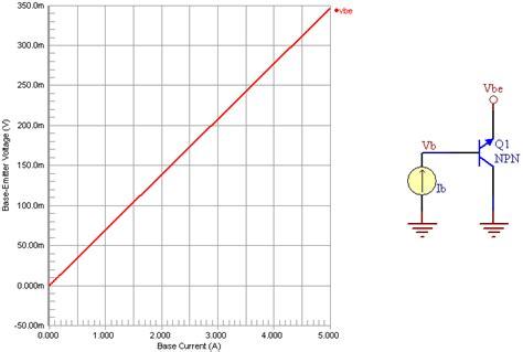 pnp transistor graph pnp transistor graph 28 images 4회차 쌍극성 접합 트랜지스터 bjt 네이버 블로그 how an npn bipolar junction