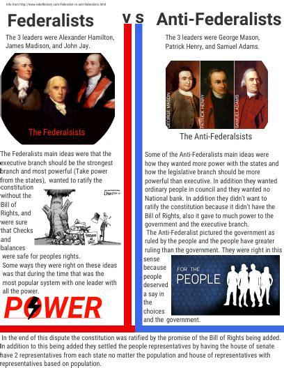 Free Report Templates federalist vs anti federalists by matthew mccauley