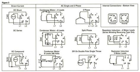 rotary lift wiring diagram wiring diagram schemes