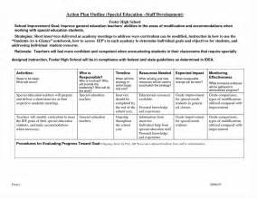 school improvement plan template personal improvement plan exles received template chief