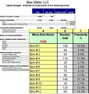 Restaurant Startup Costs Spreadsheet Budget Sle Template Usages Of The When We Expenses Yet Restaurant Startup Budget Template