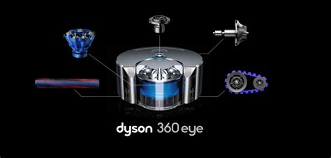 Vaccum Cleaner Hose The 360 Eye Is Dyson S First Robotic Vacuum Cleaner