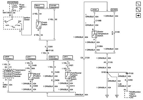 2002 chevy c6500 wiring diagrams chevy auto wiring diagram i need neutral start wiring diagram for 2002 gmc c6500 thanks
