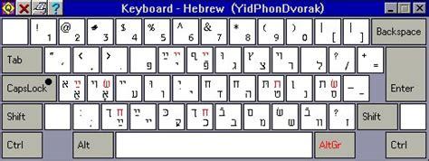 dvorak layout meaning qtext phonetic other custom yiddish keyboards