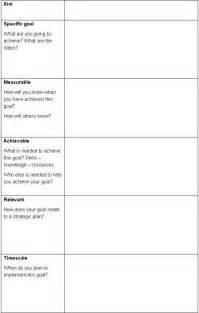 Smart Plan Template by Smart Plan Template Smart Method To Identify