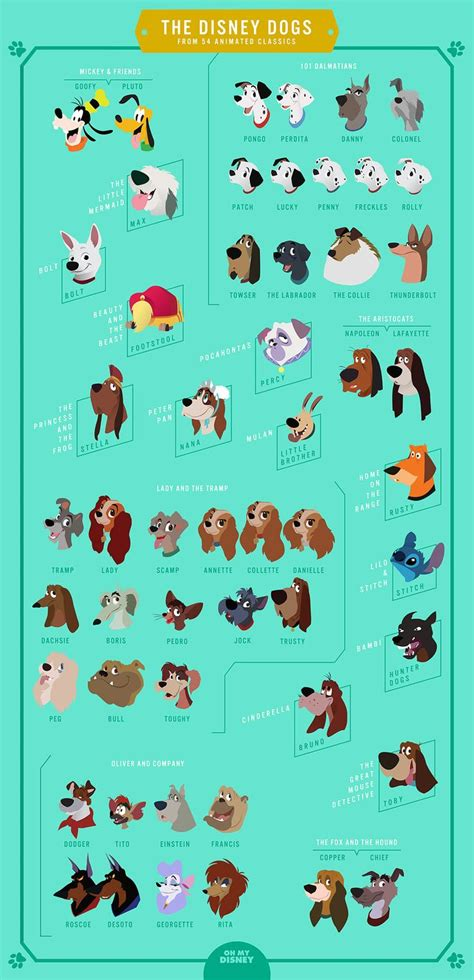 disney names for dogs 25 best ideas about disney names on disney character names disney