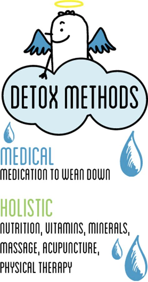 Detox Methods by Addicts Need Rehab Help But How Do You Convince Them Of This