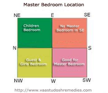 vaastu tips  master bedroom    vaastu shastra