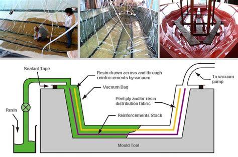 fiberglass boat building pdf frp boat manufacturers in taiwan shing sheng fa