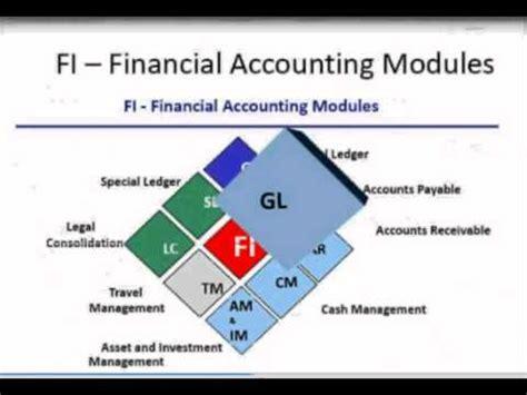 sap tutorial fico modules sap fico finance controlling training demo by re cognize