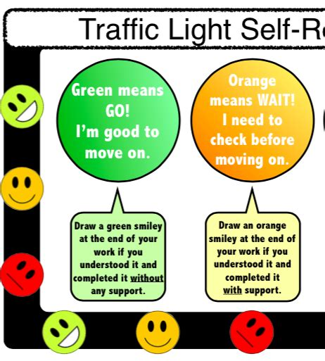 traffic light poster for classroom classroom assessment traffic light reflection posters