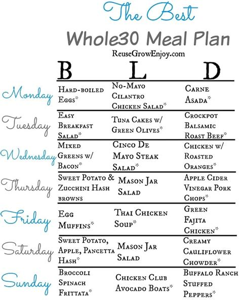 Whole30 Meal Plan For A Week Whole30 Meal Plan Template