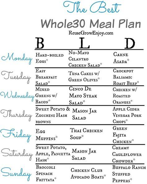 Whole30 Sugar Detox by Three Week Keto Diet